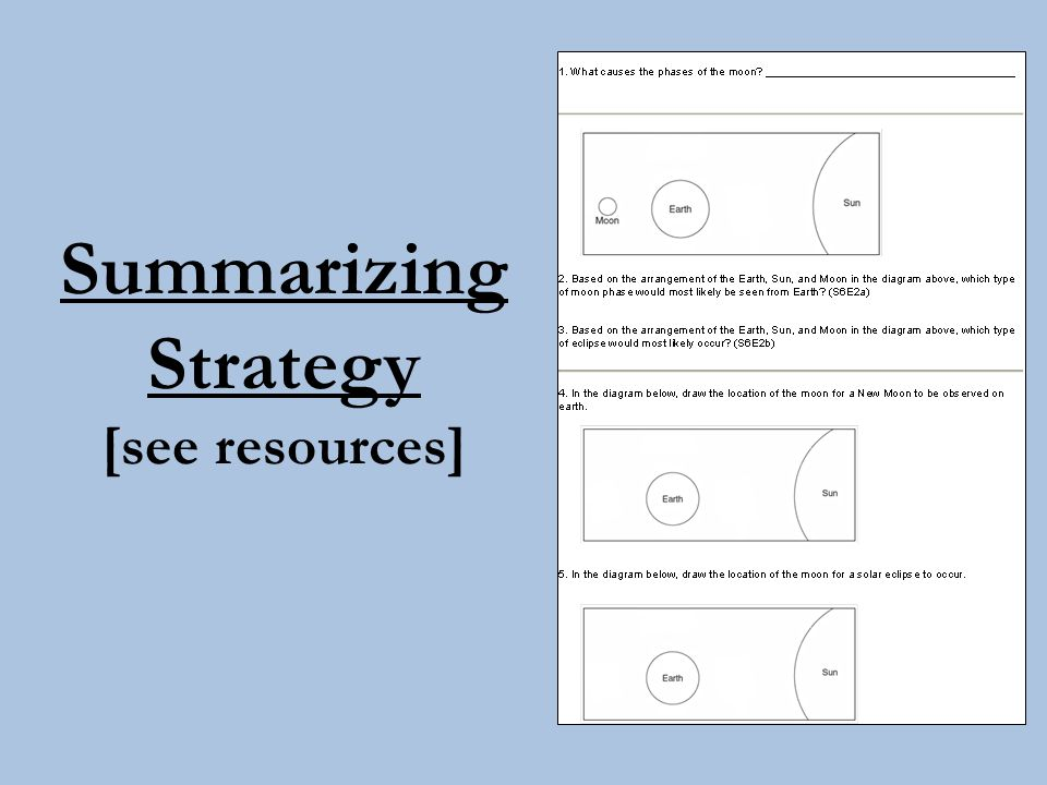 Summarizing Strategy [see resources]